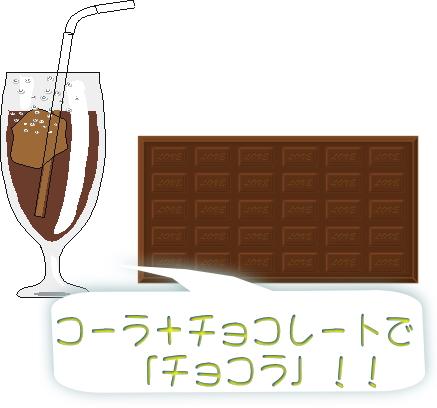 チョコラの由来