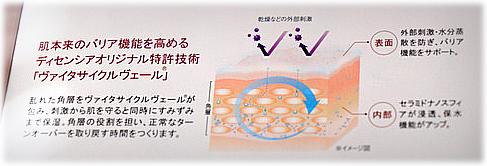 特許応用成分