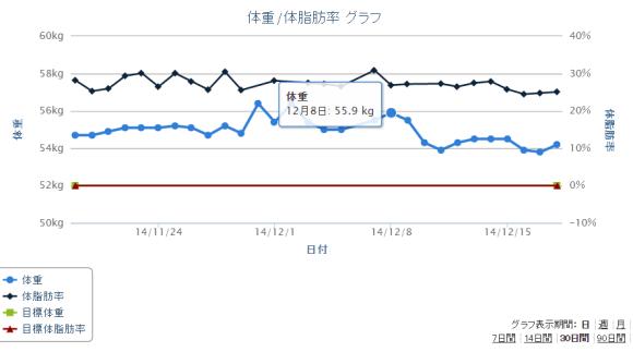 1218 グラフ
