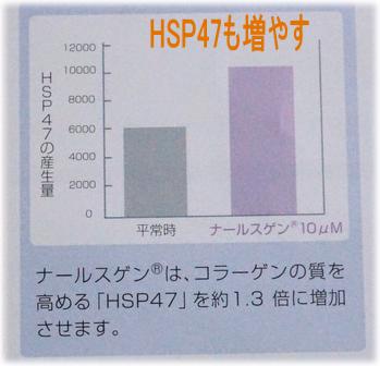 HSP47増やす