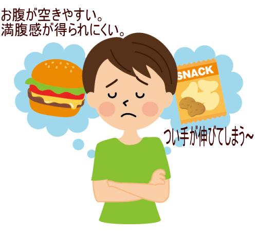 チラコル 食欲抑制