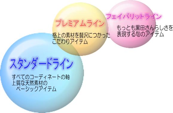 3つのライン